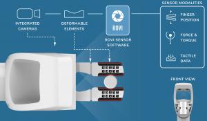 Funktionsprinzip der kamerabasierten Sensorsoftware für das intelligente Greifsystem.