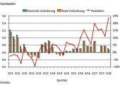 PV0818_Trendbarometer_2