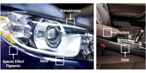 Bild 1: Der optische Eindruck eines Produktes beruht meist auf mehr als nur seiner Farbe, die mit einem Spektralphotometer genau bestimmt werden kann: Glanz, Textur, Transparenz und Effektpigmente spielen zunehmend eine Rolle, sind aber viel schwieriger zu bestimmen. (Bildquelle: X-Rite)