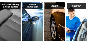 Bild 2: Neben seiner Farbe spielen die Oberflächenbeschaffenheit, die Umgebung, der Kontext und der Betrachter eine wichtige Rolle bei der Wahrnehmung des optischen Eindrucks von Objekten. (Bildquelle: X-Rite)