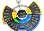 Produktübersicht des Software- und Dienstleistungsunternehmens (Bildquelle: QAS)
