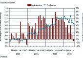 PV0918_Trendbarometer_3