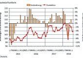PV0918_Trendbarometer_4