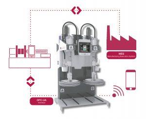 Mit der optionalen OPC-UA-Anbindung wird die lizenzfreie Einbindung des LSR-Dosiersystems in das Produktionsleitsystem ermöglicht. (Bildquelle: Elmet)