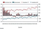 PV1118_Trendbarometer_2
