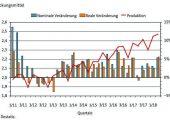 PV1118_Trendbarometer_3