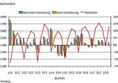PV1118_Trendbarometer_4