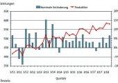 PV1118_Trendbarometer_5