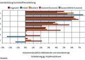 PV1218_Trendbarometer_2