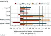 PV1218_Trendbarometer_4