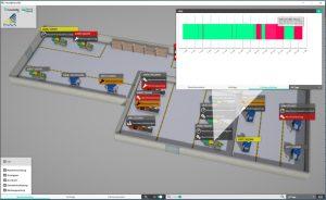 Proses 3D-Hallenspiegel Demo; Entwicklung in Kooperation mit dem Fraunhofer Institut. (Bildquelle: Proses BDE)