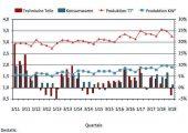 PV0219_Trendbarometer_03