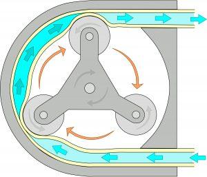 Peristaltische Pumpe (Bildquelle: Teknor Apex)