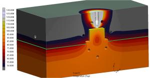 Wärmeübergang an der Trennfläche (grün) zwischen Auswerfer- und Düsenseite bei 50°C Temperaturunterschied.