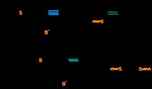 Reaktionsmechanismus der Thiol-In Reaktion. (Bildquelle: Universität Leoben)
