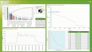 Weicht der Energieverbrauch zu stark vom Vergleichszeitraum ab, kommt automatisch eine Meldung von der Energiemanagement-Software. (Bildquelle: Econ)