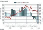 PV0219_Trendbarometer_01