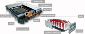 Das Unternehmen  bietet zahlreiche Produkte und Materialien entlang der gesamten Wertschöpfungskette von Lithium-Ionen-Batterien an. (Bildquelle: Lanxess)