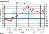 PV0619_Trendbarometer_01