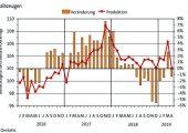PV0619_Trendbarometer_02