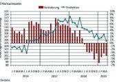 PV0619_Trendbarometer_03