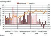 PV0619_Trendbarometer_05