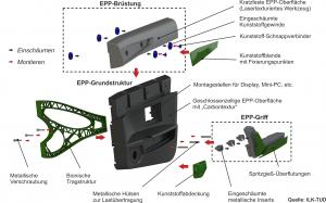 Konzept einer Fahrzeugseitentür unter Verwendung funktionalisierter Partikelschaumstoffe (Bildquelle: TUD-ILK)