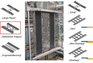 Auswerferseite des Versuchskörperwerkzeuges mit integriertem Handlingsrahmen, um die Organobleche zu transportieren und positionieren. Links und rechts sind die realisierbaren Hybridprüfkörper und Untersuchungsgeometrien abgebildet. (Bildquelle: TH Rosenheim)