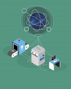Über OPC UA lassen sich die Temperiergeräte in übergeordnete IT-Systeme einbinden. (Bildquelle: Regloplas)