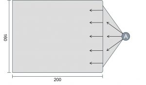 Schema einer Spritzgussplatte mit Filmanguss (A ≙ Anguss) (Bildquelle: Frimo Group)