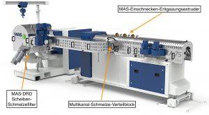 Das Kaskaden-Nachrüstpaket besteht aus einem Scheiben-Schmelzefilter mit anschließender Schmelzeleitung zu einem Multikanal-Schmelze-Feedblock und Einschnecken-Entgasungsextruder. (Bildquelle: MAS)