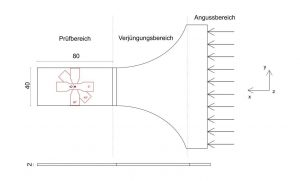 UD-Platte mit hochorientiertem Prüfstab 40x80x2 mm (Bildquelle: Fraunhofer LBF)