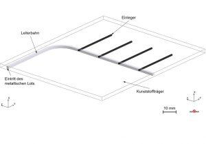 Schematische Darstellung der Probekörpergeometrie mit Leiterbahnquerschnitt (1 mm x 1 mm) und Einlegern mit quadratischem Querschnitt (0,8 mm x 0,8 mm). (Bildquelle: IKV)