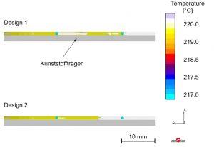Fließverhalten von 83,5 % Leiterbahnfüllung von Design 1 und 2 (Einleger 1 und 2) (Bildquell: IKV)
