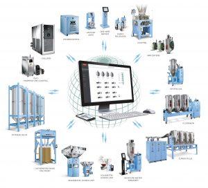 Das Überwachungssystem kann bis zu 1.100 Clients verbinden. (Bildquelle: Moretto)