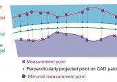 Die gemessenen Abweichungen des Werkstücks zum Werkstück-CAD-Modell werden an letzterem gespiegelt, da eine korrespondierende Fläche in beiden Modellen existiert. (Bildquelle: Werth Messtechnik)
