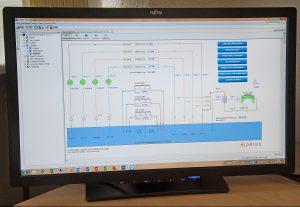 Die Netzvisualisierungssoftware informiert jederzeit über den Zustand der Anlage.