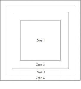 Schematische Aufteilung der Zonenanordnung am Prototyp des Heizbettes. (Bildquelle: Roman Thiel)