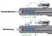 Die Wittmann Gruppe stellt auf der Swiss Plastics Expo eine Maschine mit HiQ-Metering vor: dem aktiven Verschließen der Rückstromsperre. (Bildquelle: Wittmann)