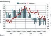 PV_2020_02_Trendbarometer_Abb_3