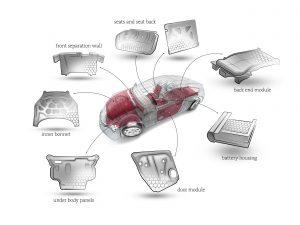 Anwendungen der ThermHex Wabenkerne im Automobil (derzeit sind Back End Module und Door Module in Anwendung). Bildquelle: Thermhex)