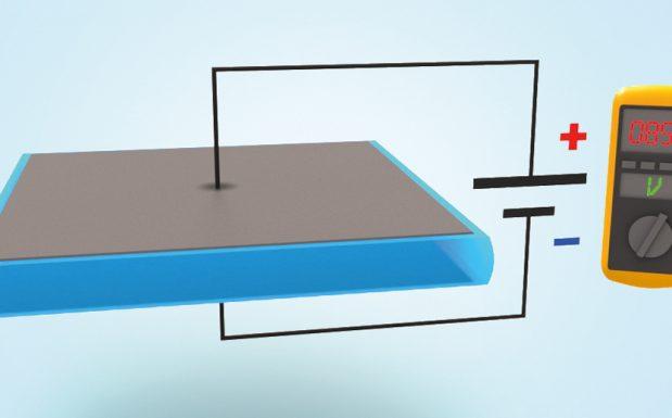 Grafik 2: Wird die Spannungsquelle angeschaltet, so lädt sich eine Elektrode positiv, die andere negativ auf. Die Elektroden ziehen sich gegenseitig an und verformen die Silikonfolie. Dadurch wird die Silikonfolie dünner, aber breiter, sodass das Volumen erhalten bleibt. Der Aktuator bewegt sich. Wird die Spannung ausgeschaltet, drückt die Silikonfolie – die nach ihrem Ausgangszustand strebt – die Elektroden wieder auseinander.