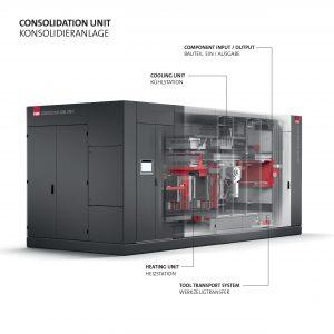 JEC Innovation Award 2020 für Fill und Engel für die Entwicklung einer Fertigungslinie zur Herstellung maßgeschneiderter Composites für die Großserie. Im Bild die Konsolidieranlage. (Bildquelle: Fill Maschinenbau)