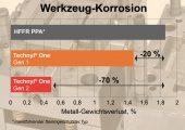 Die halogenfrei flammgeschützten Polyamide ermöglichen sehr lange Werkzeugstandzeiten, weil ihre Korrosivität erheblich geringer ist als die von Vergleichstypen mit ähnlicher Funktionalität. (Bildquelle: Domo)