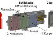 2K-Overmoulding Werkzeug mit integrierter Plasmadüse zum Herstellen von drei Hart/Weich-Schälprüfkörpern. (Bildquelle: KTP)