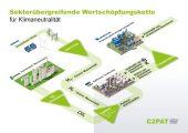 """Im Rahmen des Projekts """"Carbon2ProductAustria"""" entsteht eine Anlage zur Abscheidung von CO2. (Bildquelle: Lafarge)"""