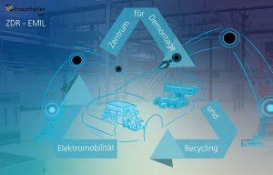 ZDR-Emil, Zentrum für Demontage und Recycling - Elektromobilität. (Bildquelle: Fraunhofer IWKS)