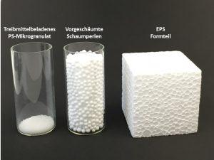 Unterschiedliche Zwischenprodukte beim Herstellen von EPS Formteilen. (Bildquelle: NMB)