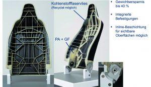 Bild 8. Stützstrukturen aus glasfaserverstärktem Polyamid für kohlenstofffaserverstärkte PKW-Sitzschalen (Bild: Johnson Controls Interior)