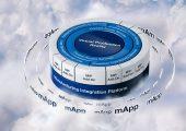 Mit Artec ist das Ökosystem der MIP um ein Unternehmen für das Thema Datensicherheit gewachsen. (Bildquelle: MPDV)